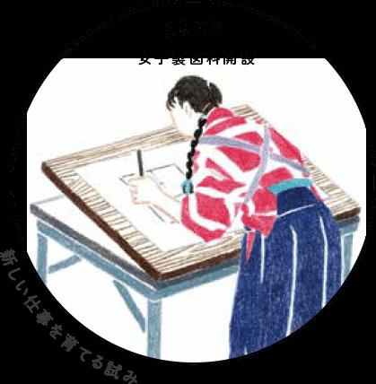 illust:女子製図科解説 | 新しい仕事を育てる試み