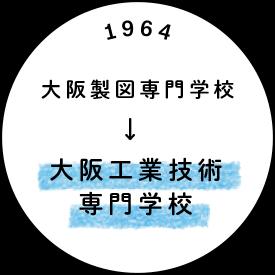 illust:1964_大阪製図専門学校→大阪工業技術専門学校