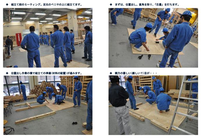 作業工程①