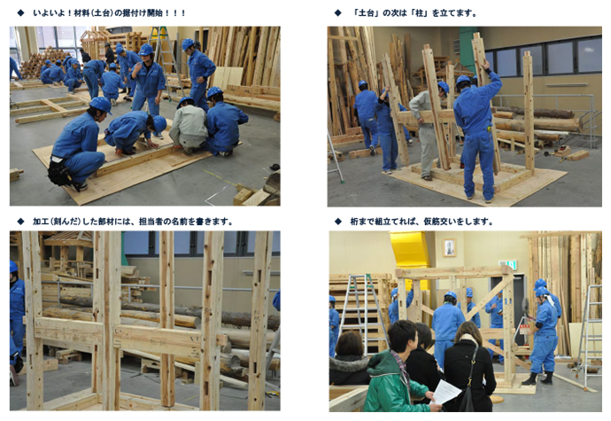 作業工程②