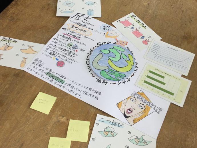 photo: インテリアデザイン学科1年「設計製図Ⅰ」授業風景